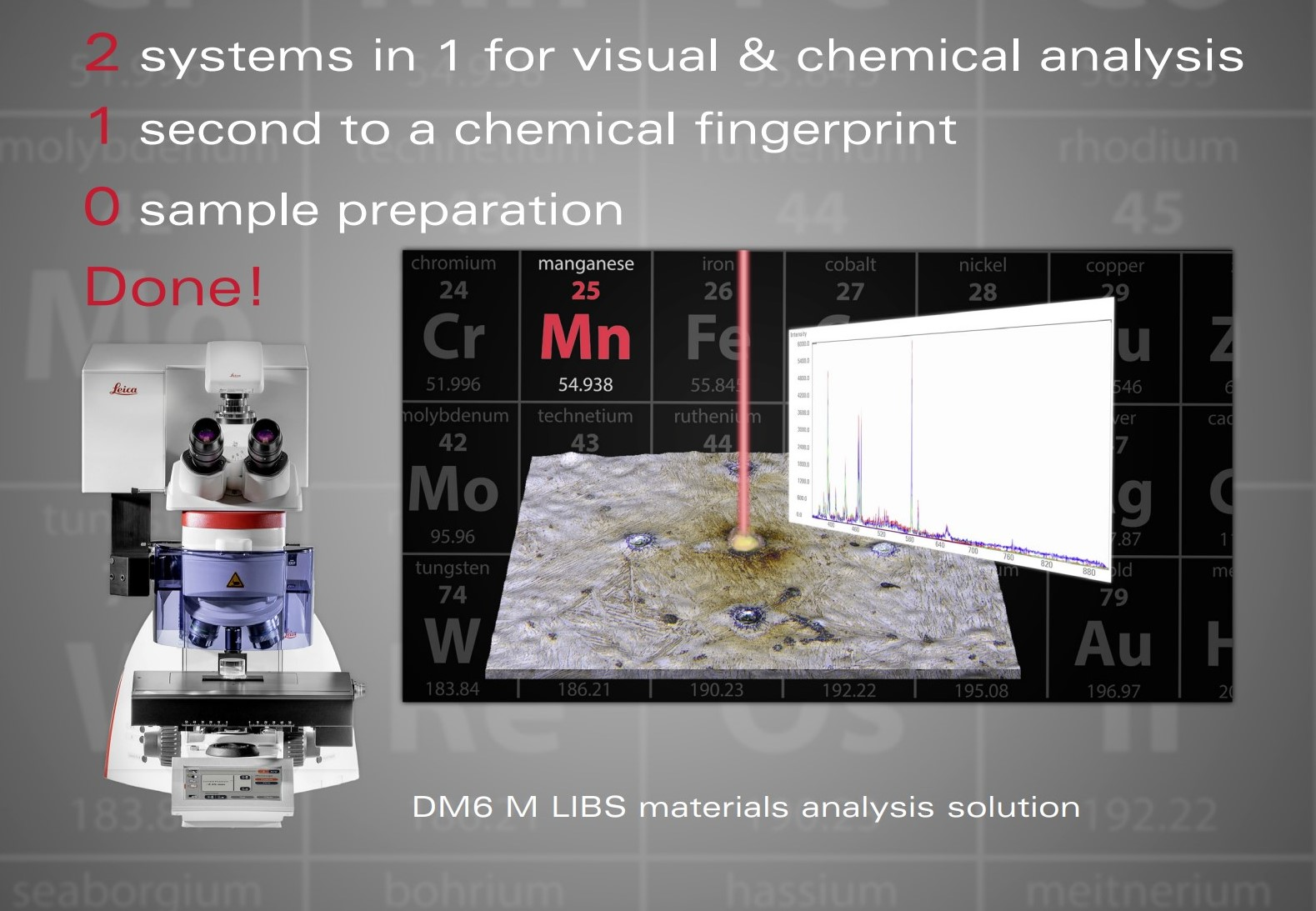 Webinář: Chemical Micro Analyzer LIBS: Quick Element Analysis at Micrometer Scale